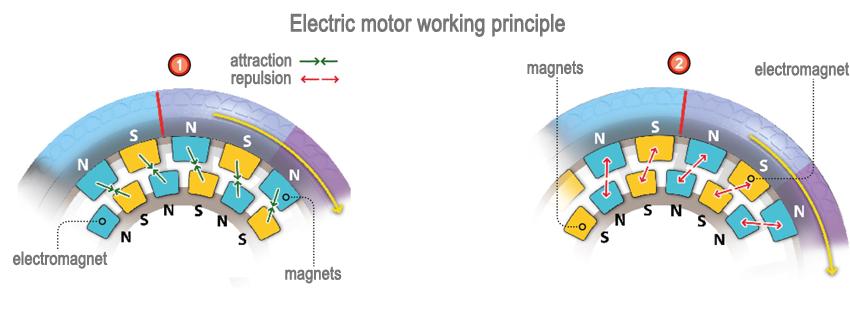 elektromotor-monowheel1